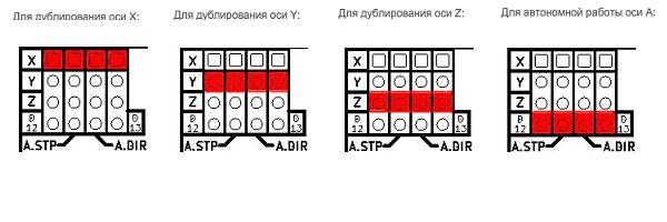 Управление чпу станком на ардуино