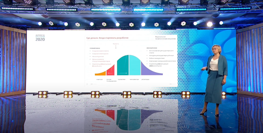 Autodesk Pro Forum 2020: онлайн без компромиссов
