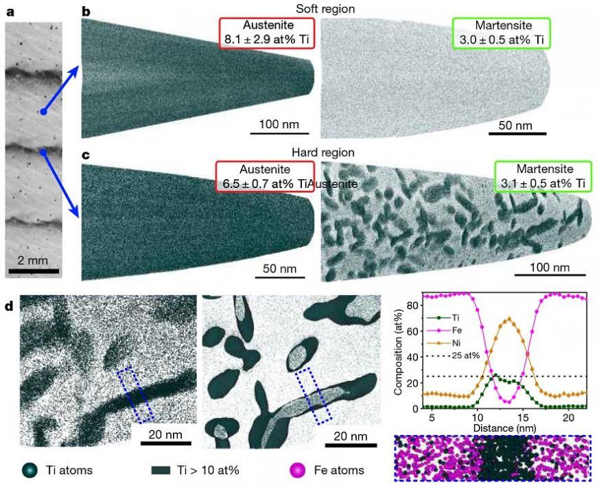 Немецкие ученые разработали методику 3D-печати аналога дамасской стали