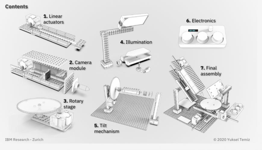 Исследователь из IBM поделился проектом микроскопа из LEGO, Raspberry Pi и 3D-печатных деталей