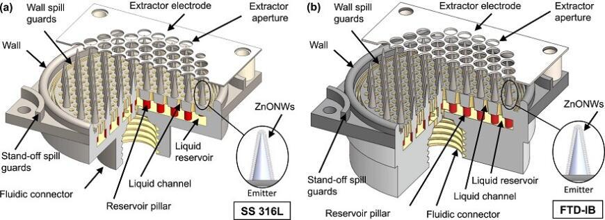 Ученые MIT продемонстрировали миниатюрный 3D-печатный ионный двигатель на чистых ионах