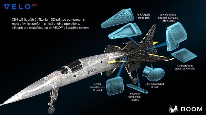 Состоялась выкатка сверхзвукового демонстратора XB-1 от Boom Technology