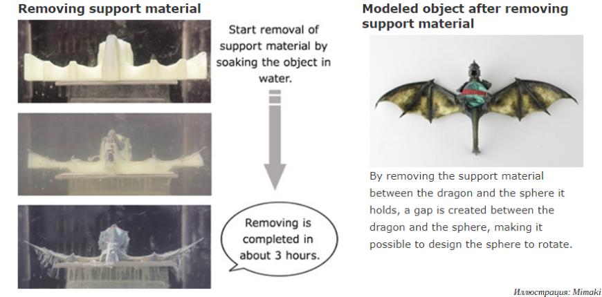 Mimaki анонсировала цветной настольный 3D-принтер с палитрой из десяти миллионов оттенков