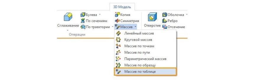 Компания «Топ Системы» обновила T-FLEX CAD до версии 17.0.25.0