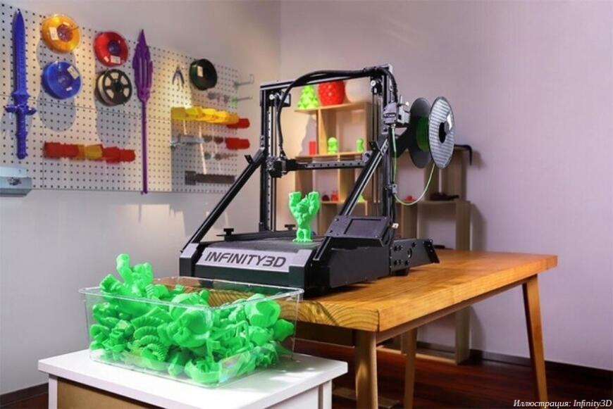 Infinity3D: конвейерный 3D-принтер-трансформер