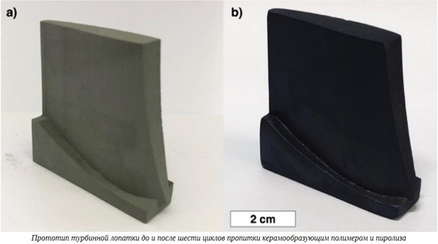 Российские ученые исследуют 3D-печать жаропрочных деталей из керамоматричных композитов