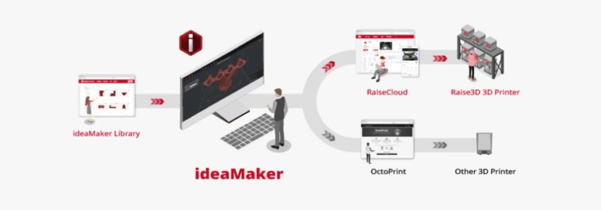 Raise3D обновила слайсер ideaMaker до бета-версии 4.0