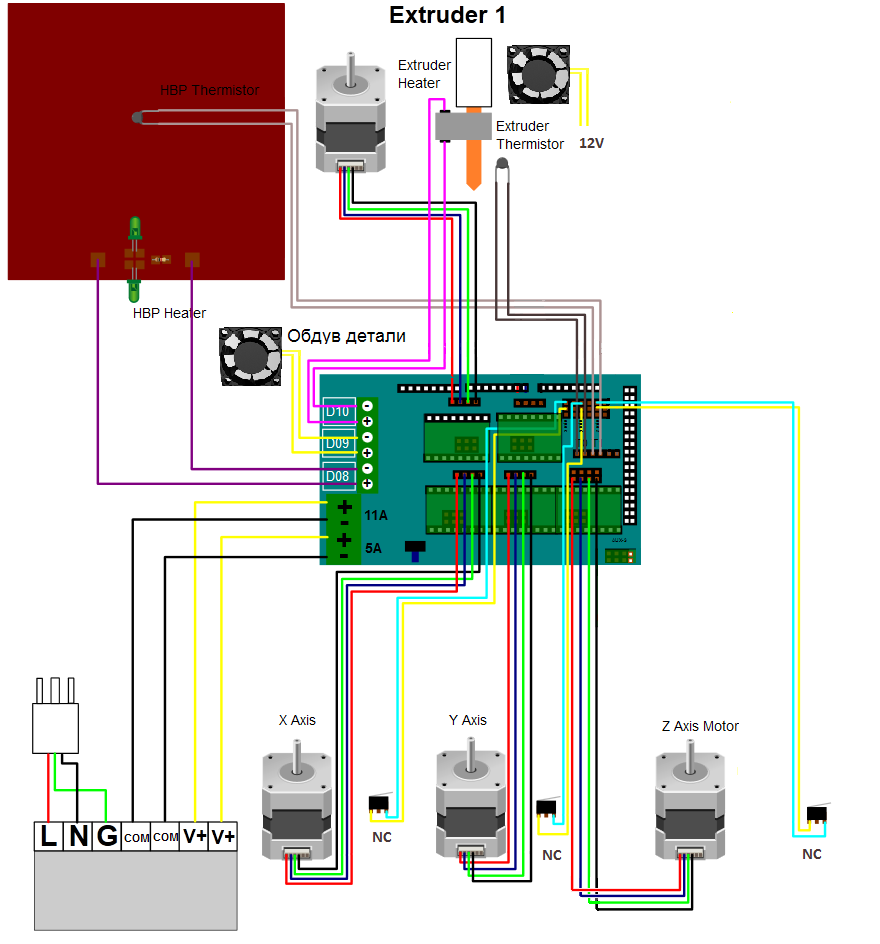 3D Printing Arduino Super Store Folger Technologies