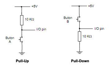 pull up pull down dirençleri ile ilgili görsel sonucu