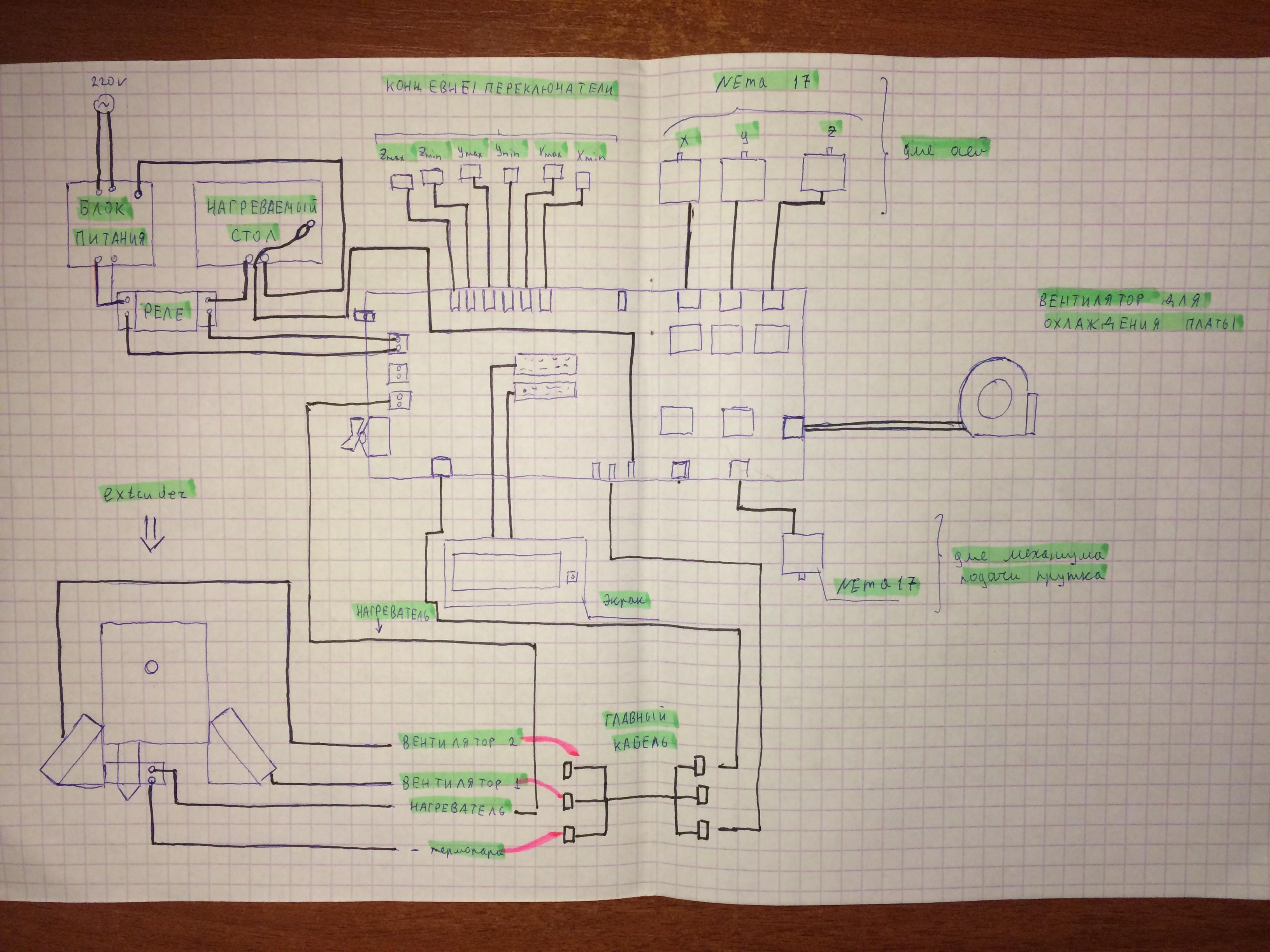 кар аларм систем схема подключения
