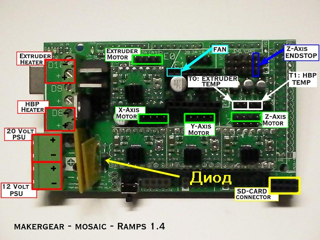 ramps-14-diagram.jpg