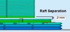 raft-separation-diagram4.png