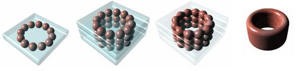 Биопринтеры - 3D-принтеры, которые печатают живую и функциональную ткань или даже целые органы.
