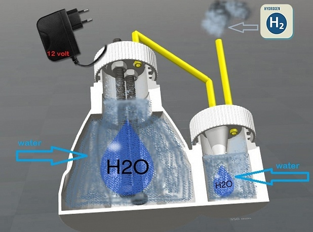 mini HHO generator - Water to Fuel Converter